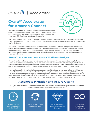 Cyara-DataSheet-AcceleratorAWS_2021