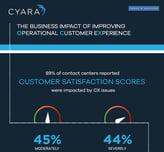 OCX Infographic Part 3 Screenshot.png